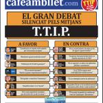 Qui està a favor i en contra del TTIP?
