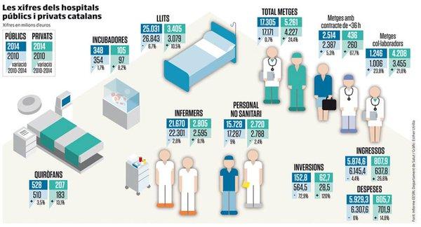 grafic_hospitals