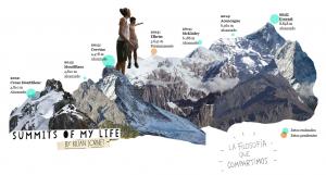 Summitsofmylife.com