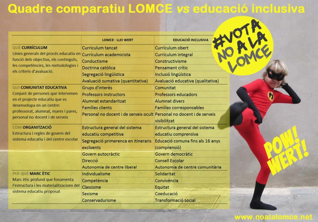 Material de la campanya 'No a la LOMCE'